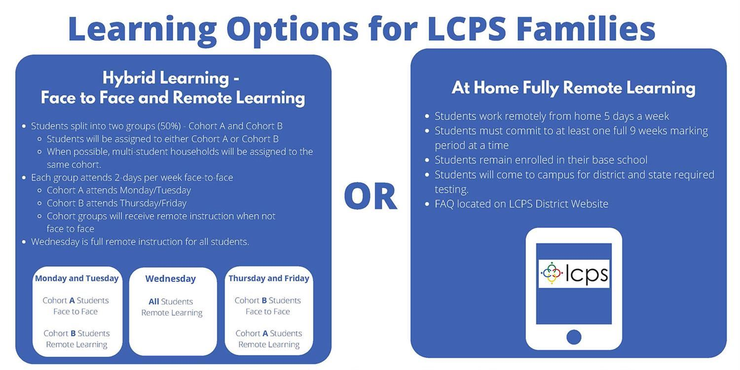 graphic showing details of hybrid and fully remote learning options